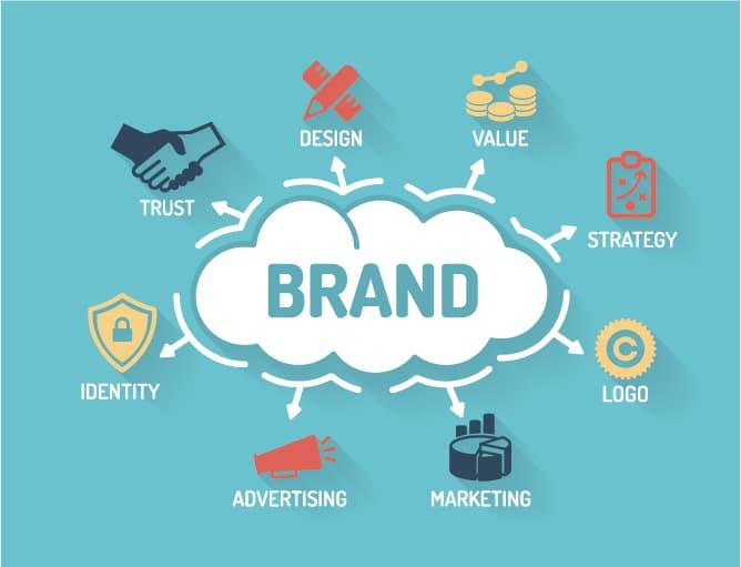 Pentingnya Jasa Konsultasi Branding dalam Bisnis