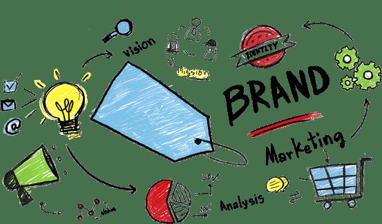 Keuntungan Memperkuat Brand Equity